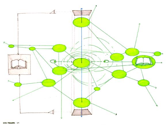 「序 リゾーム」 - 第24パラグラフ