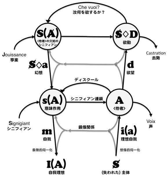 「欲望のグラフ」完成図