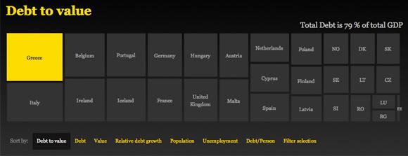Eurodebts – Eivind Ingebrigtsen, Vigleik Norheim