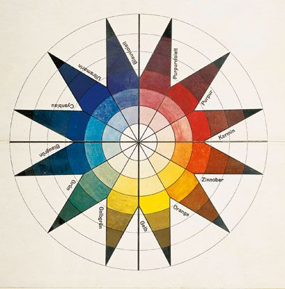 Johannes Ittens, The Color Star