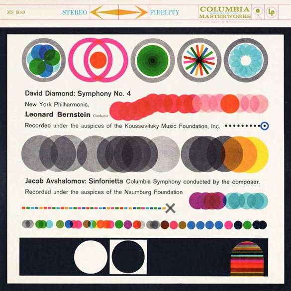 Symphony No. 4 (Columbia, 1965)