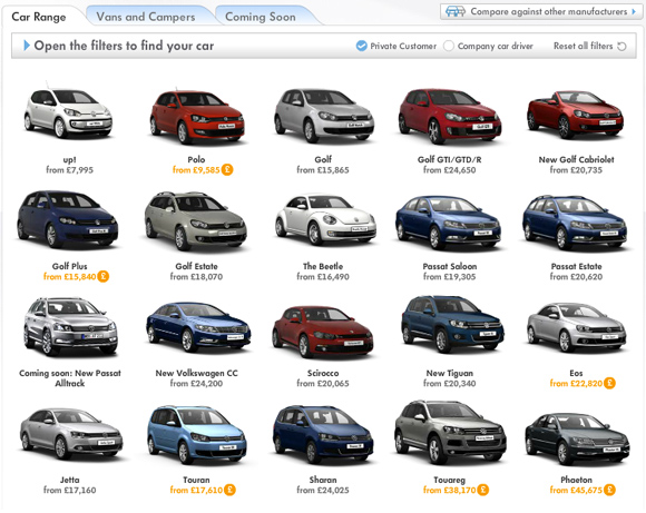 Volkswagen Interactive (UK)