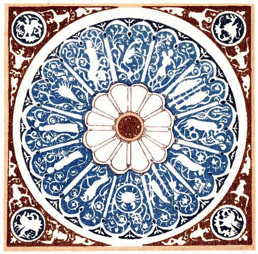 Egyptian Astronomy Zodiac of the Denderah